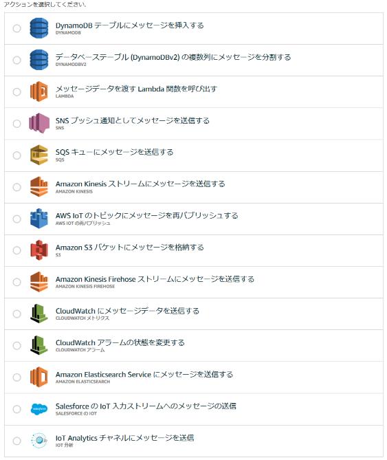 AWS_IoT.png